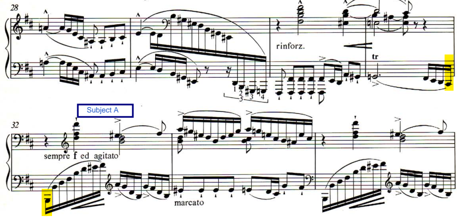 Introduction to Liszt's Sonata in B Minor, detailed analysis